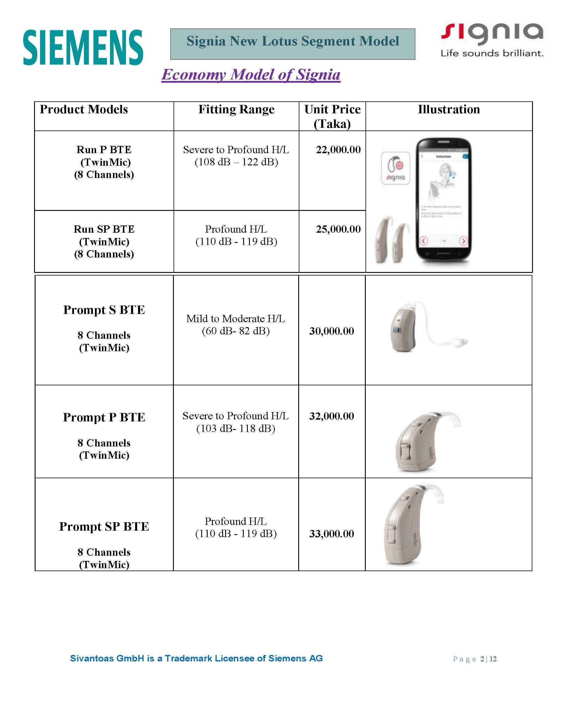Phonak hearing aid price list