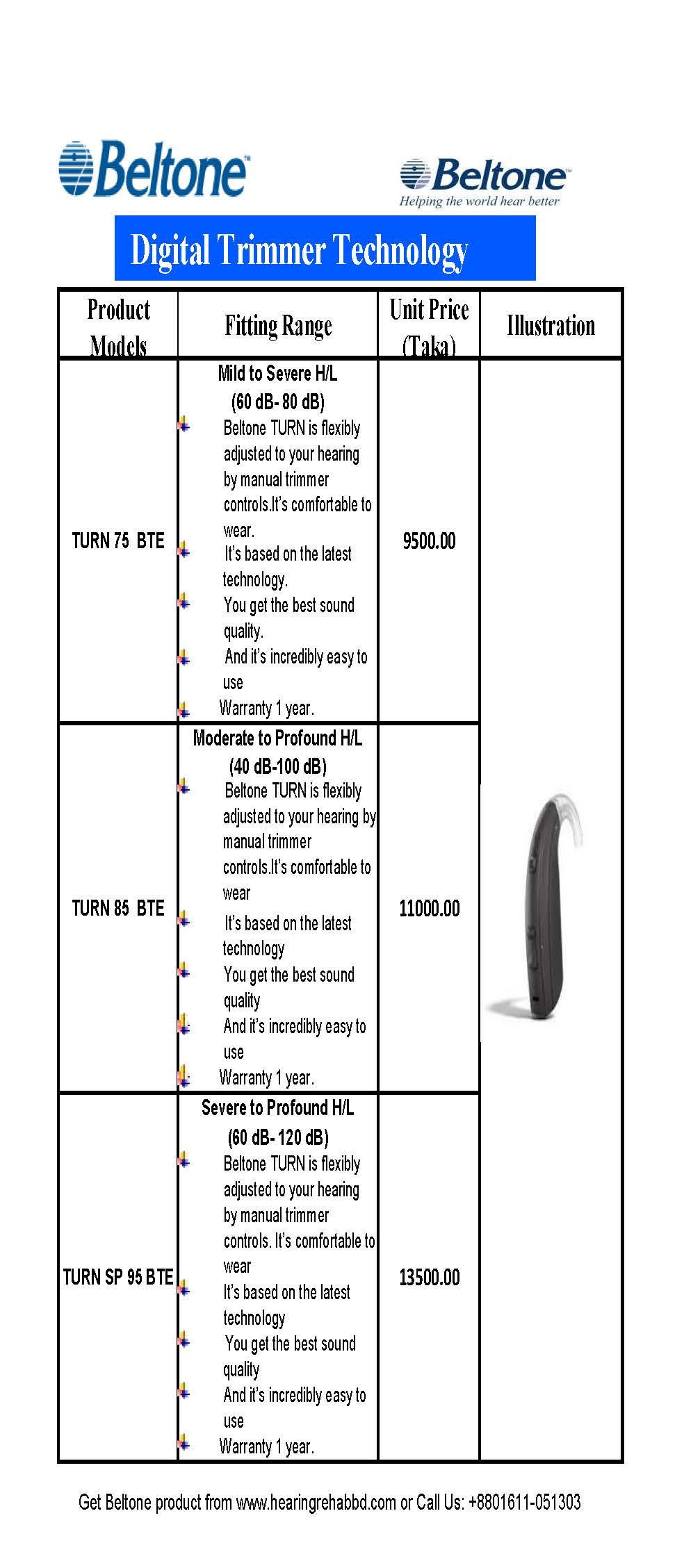 Beltone hearing aid price list